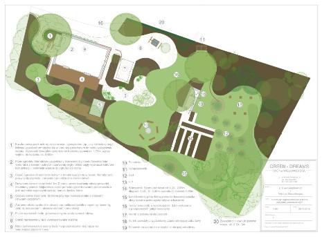 Projektowanie ogrodów Kraków - Projekty i aranżacje ogrodowe
